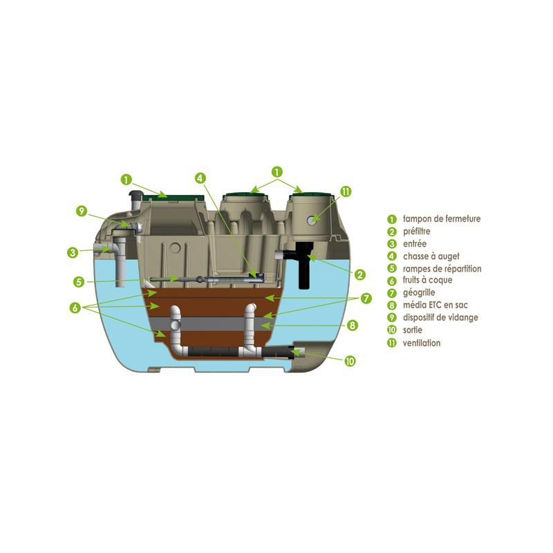filtre compact 5 eh sortie basse noisettes hydrofiltre. Black Bedroom Furniture Sets. Home Design Ideas