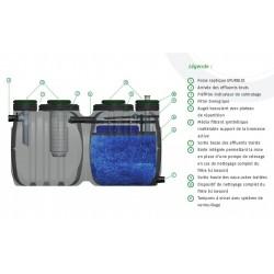 Filtre compact actifiltre 2500-2500 5 EH