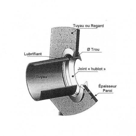 Joint hublot 110 mm passe paroi